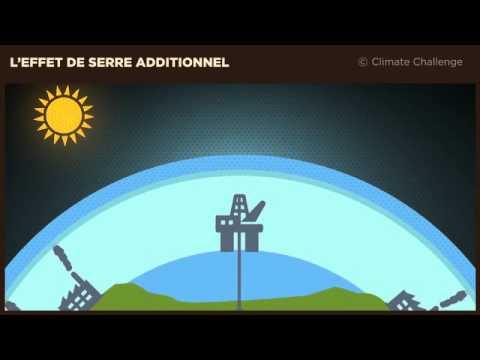 L Effet De Serre Additionnel Climatechallenge