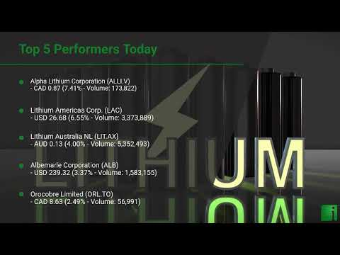 InvestorChannel's Lithium Watchlist Update for Monday, October, 25, 2021, 16:00 EST