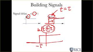 Fundamentals of Electrical Engineering - WEEK_1
