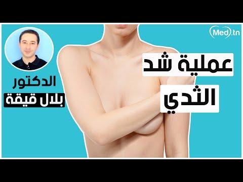 Dr Bilel Guiga Chirurgien Esthétique