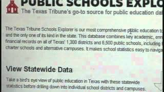 Comparing School Spending with Student Success in West Texas