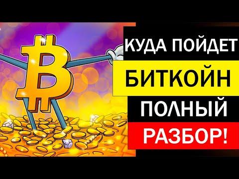 Care este cel mai sigur portofel bitcoin