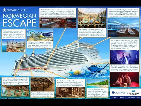 My review of 7 Days on the Norwegian Cruise Line Ship ESCAPE. A brand New Ship.
