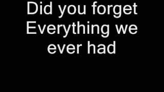 Demi Lovato- Don