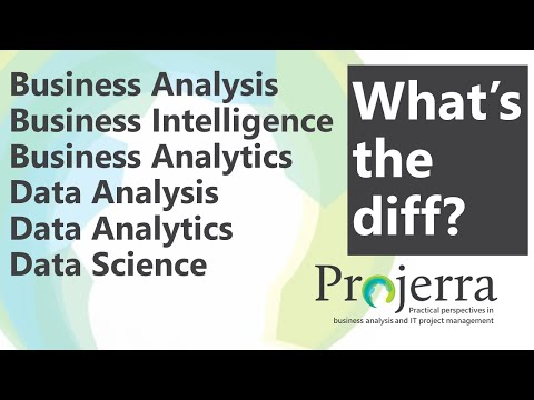Business Analysis, Business Intelligence, Business Analytics: What's the Diff?