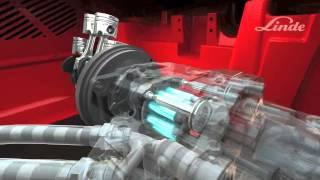 PMT Linde Hydrostatic Drive Forklift No Brakes Transmission Low Cost Of Fuel