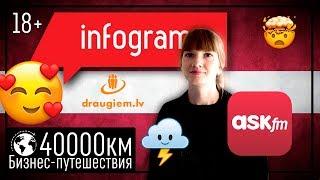 В гостях у ASK.FM, инфографика для СМИ Infogram и самая популярная социальная сеть Латвии