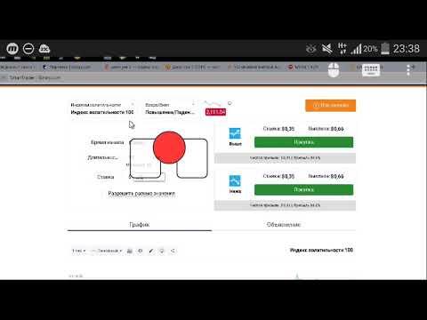 Рабочая стратегии бинарных опционов видео