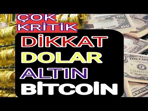 Bitcoin wallet qr kodas