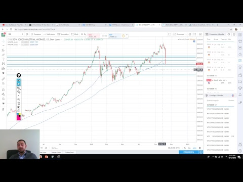 Kodl dabar investuoti bitcoin