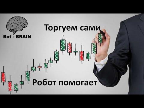 Как определить направление цены на бинарных опционах
