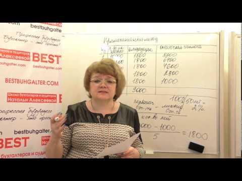 Школа бухгалтеров и аудиторов Урок 5 03 Методы начисления амортизации Прямолинейный метод