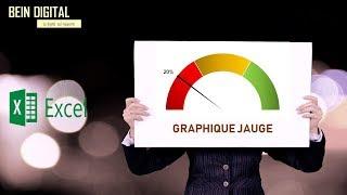 Tableau De Bord Sur Excel Comment Créer Un Graphique Jauge Personnalisable