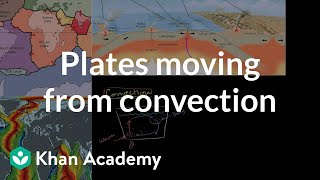 Plates Moving Due to Convection in Mantle