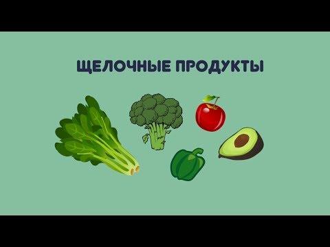 Что такое щелочная диета? | 10 щелочных продуктов