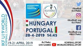 IKF U19 WKC 2019 HUN – POR