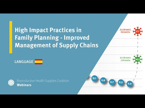 High Impact Practices in Family Planning - Improved Management of Supply Chains