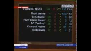 Верховная Рада не смогла отправить правительство в отставку днем 3 декабря 2013