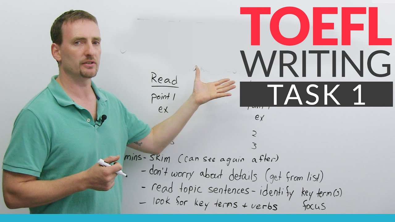 7 ways idioms are lowering your ielts score from youtube