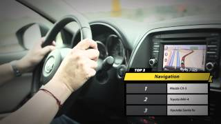 Editors Choice | CUVs Under $40k | Driving.ca