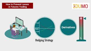 14. How do you prevent losses in futures trading?