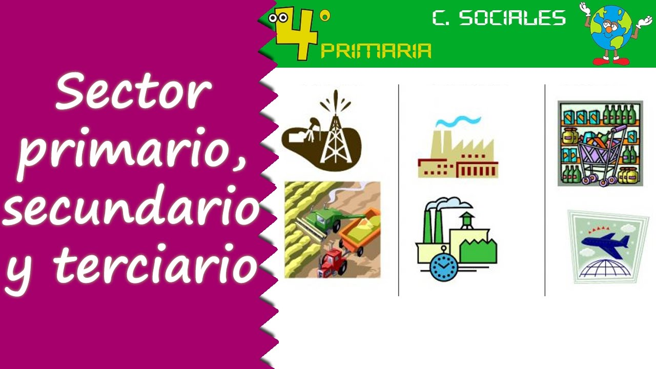 Ciencias Sociales. 4º Primaria. Tema 6. Sectores primario, secundario y terciario