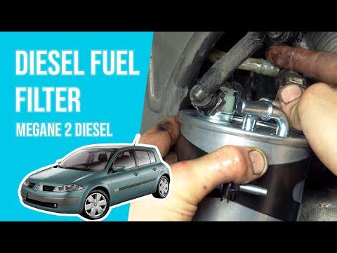 Das Benzin in 2015