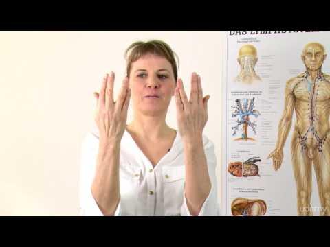 Dysfunktion des Kieferkiefergelenk ICD