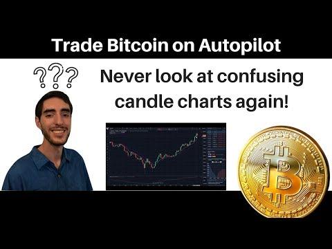 Bitcoin ekvivalentas doleriui