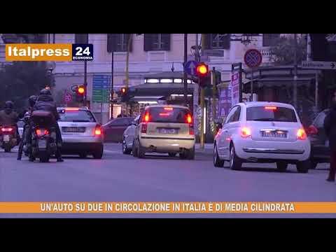 TG ECONOMIA ITALPRESS MARTEDI' 27 AGOSTO 2019