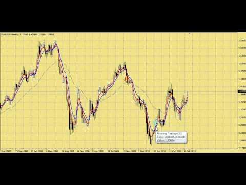 Форекс доллар к евро 24 07 2017