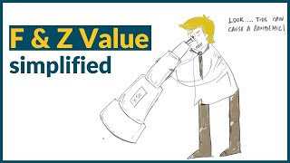 F and Z-Value Simplified | Food Technology Lecture