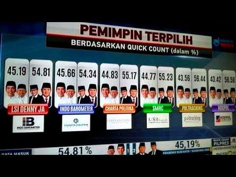 Metro TV Klarifikasi Terkait Hasil Quick Count yang Menangkan Prabowo