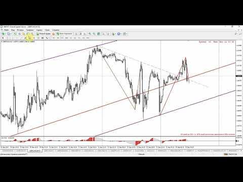 Еженедельный обзор финансовых рынков 25-29 сентября 2017