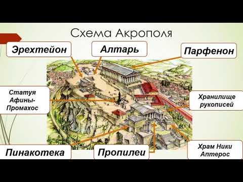 Храм на коломяжском пр.