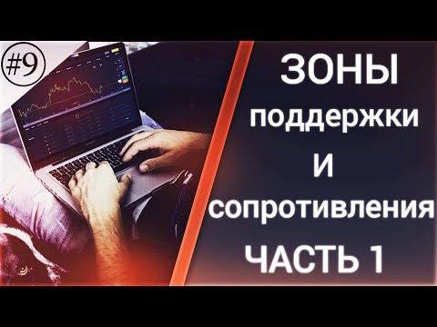 Опционы пут рубль доллар