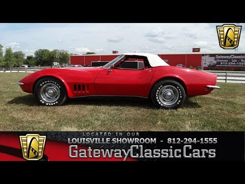 1968 Chevrolet Corvette for Sale - CC-1046944