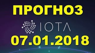 IOT/USD — IOTA прогноз цены / график цены на 7.01.2018 / 7 января 2018 года