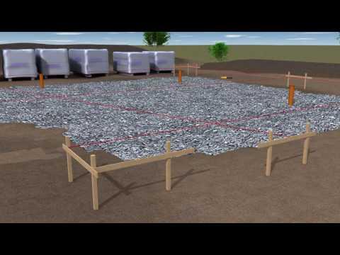 JACKODUR Atlas- Die wärmebrückenfreie Bodenplattendämmung als Komplettsystem