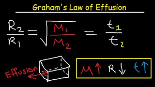 Graham's Law Of Effusion Practice Problems, Examples, And Formula