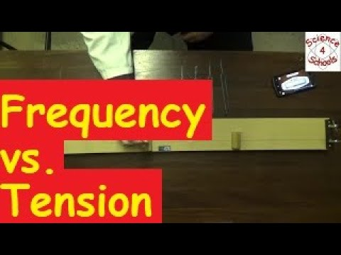 Frequency vs. Tension of a Stretched String