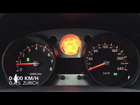 Die Veränderung der Dichte des Benzins je nach der Temperatur