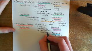 Schizophrenia and Antipsychotic Drugs Part 1