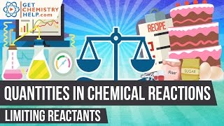 Chemistry Lesson: Limiting Reactants
