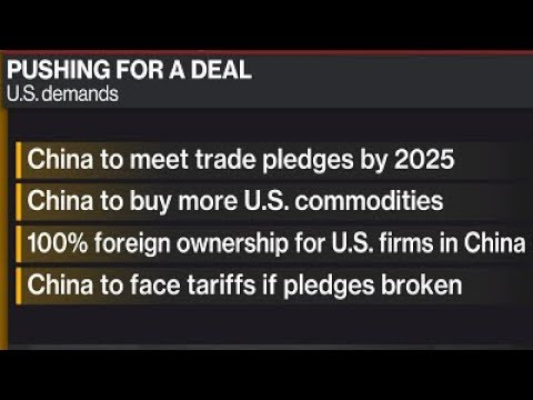 (YOU CANNOT MAKE THIS UP). China Deal To Conclude in 2025! By Gregory Mannarino