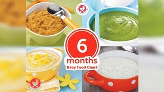 6 Months Baby Food Chart [with Indian Recipes]