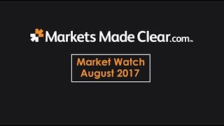 August Market Watch - Australian dollar, British pound, Palladium, Coffee