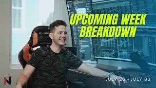 UPCOMING WEEK BREAKDOWN - TOP STOCKS TO TRADE   JULY26, 2021