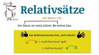 lerne deutsch relativstze teil 1 - Relativsatze Beispiele