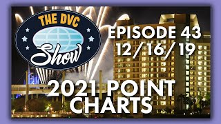 2021 Point Charts | The DVC Show | 12/16/19
